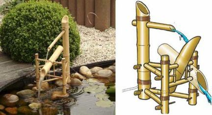 balan oire d 39 eau bamboo bassin tang jardinet. Black Bedroom Furniture Sets. Home Design Ideas
